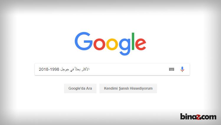 20 سنة على عملاق البحث جوجل 1998 – 2018 , تعرف معنا على أكثر ما تم البحث عنه في جوجل خلال 20 عام